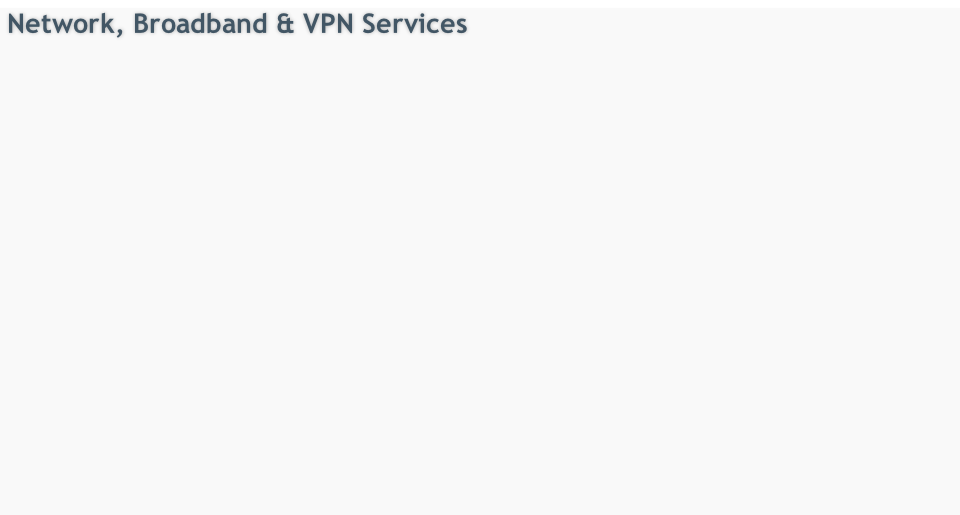 Network, Broadband & VPN Services